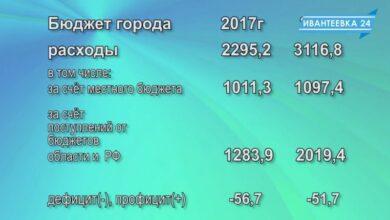 Бюджет Ивантеевки 2018