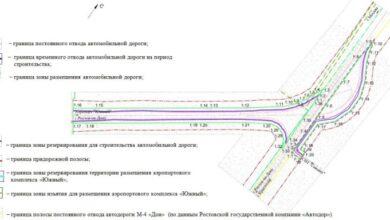Photo of Как получить разрешение на строительство и реконструкцию в зоне мунициальных дорог