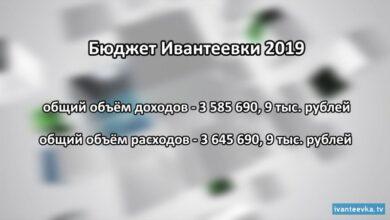 бюджет Ивантеевки 2019