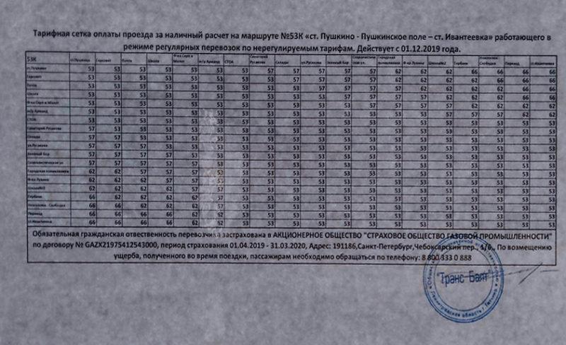 Расписание автобуса № 53к Ивантеевка - Пушкино