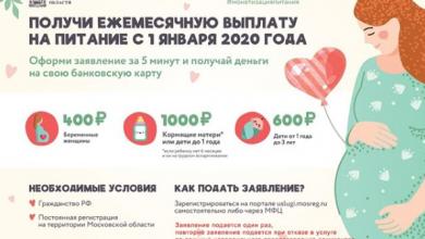 Photo of С 1 января 2020 года в Московской области изменился порядок обеспечения полноценным питанием беременных женщин, кормящих матерей, а также детей в возрасте до трех лет