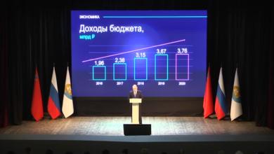 Photo of Отчет М.В. Красноцветова