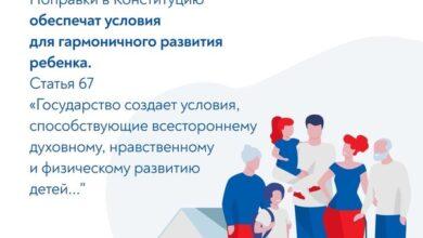 Photo of Какие поправки к Конституции РФ вынесены на голосование 1 июля?