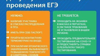 Photo of Обеспечение безопасности всех участников ЕГЭ — приоритет