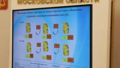 Photo of Члены фракции «Единая Россия» приняли участие в публичных слушаниях по утверждению отчета бюджета г.о. Ивантеевка на 2019 год