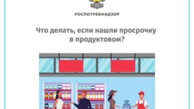 Photo of Что делать, если заметили просрочку в магазине?