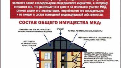 Photo of Разъяснение Минстроя России про использование общего имущества