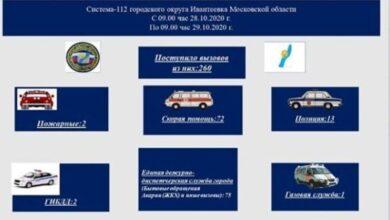Photo of ЕДДС Ивантеевки информирует