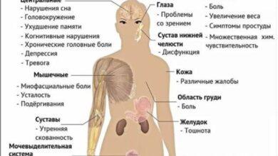 Photo of В Ивантеевской больнице помогли пациентке с фибромиалгией
