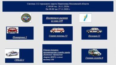 Photo of Единая диспетчерская служба Ивантеевки информирует!