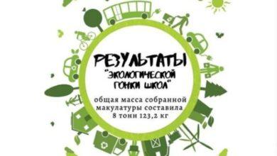 Photo of Долгожданные итоги «Экологической гонки школ»!