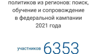Photo of Завершается регистрация участников кадрового проекта Единой России «Федеральный «ПолитСтартап»